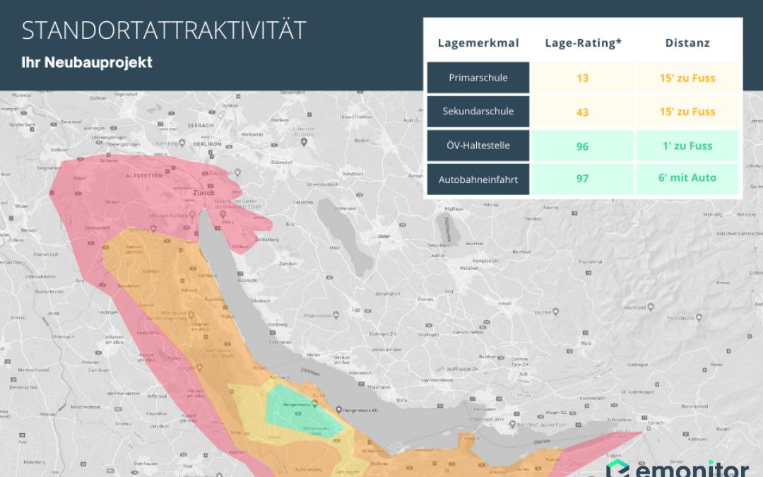 Standortattraktivität im Rating-Modell